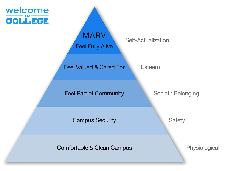 hierarchy-of-needs.jpg